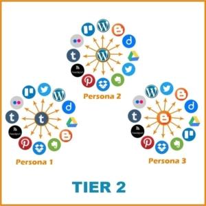 imagem com as redes sociais do tier 2